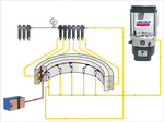 Centralized Lubrication Systems for Clean Tech Power Plants