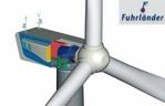 USA - Fuhrländer Acquires Majority Interest In Wind Power W2E Company