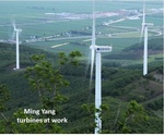 Exhibition Ticker - China: Ming Yang 2012 Wind Power Strategic Supply Chain Conference