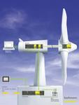 Bachmann Windenergie News: Gesamtkompetenz im Wind