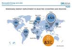 Global: Renewable Energy Employs 8.1 Million People Worldwide, Says New IRENA Report