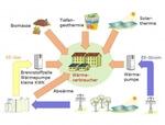Erfolgreiche Energiewende braucht ambitionierte Wärmewende im Gebäudebereich