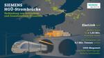 Siemens erhält Auftrag für HGÜ-Verbindung zwischen Großbritannien und Frankreich