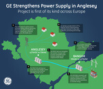GE Supports Power Grids of the Future with Europe's First MVDC Link