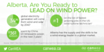 New study identifies the economic potential of Alberta's wind energy sector