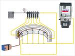 Zentralschmiersysteme für alternative Kraftwerke