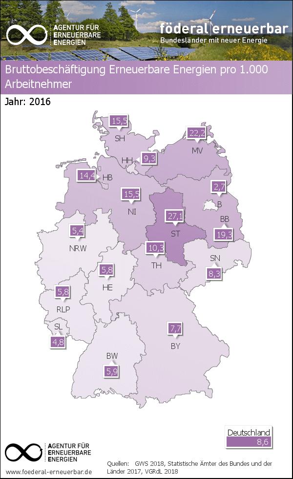 Jobs Norddeutschland