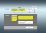 bachmann electronic: Telecontrol protocol made to measure