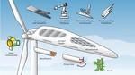SmartBlades: Neue Ideen für stabilere und leichtere Rotorblätter