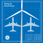 GE and AGL develop Australia's largest wind farm in Coopers Gap, Queensland