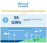 Windstromrekord in Österreich