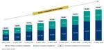 Suzlon Retains Market Leadership amidst Industry Transition
