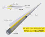 SAERTEX Presents New High-Strength Glass-Fiber Fabric for Wind Turbine Rotor Blades