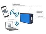 Fernüberwachung für schwer zugängliche Schmiersysteme: SKF präsentiert neuen Lubrication Remote Monitor LRM2