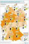 Kohleländer Brandenburg, Saarland und Bremen haben pro Kopf die höchsten CO2-Emissionen