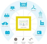 Statkraft's virtual power plant participates in UK's balancing mechanism
