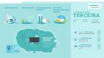 Siemens unterstützt Energiewende auf den Azoren