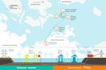 Weltweit erster hybrider Interkonnektor eingeweiht
