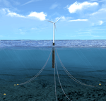 Fugro minimises in-person inspections with new floating offshore wind real-time monitoring solution