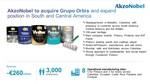 AkzoNobel to acquire Grupo Orbis and expand position in South and Central America