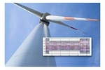 Kooperation von Wind To Power System und seebaWIND Service