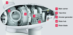 Product Pick of the Week - Enercon erects the prototype of its new E-115/3MW wind turbine