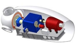 New BGB turbine model