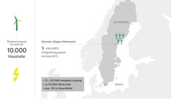 BayWa r.e. acquires the rights to a Swedish wind farm project