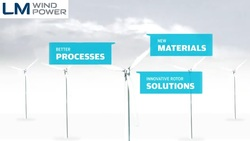 LM Windpower - Better Processes, Materials and Solutions