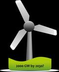 """Inside Global Wind Energy - 2,000 GW by 2030 - Under a scenario identified as """"advanced"""