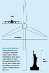 Statkraft: Offshore-Windenergie - Wenn Größe zählt