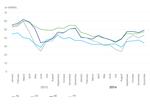 TenneT-Studie: Strompreise in Deutschland 2014 um 12 Prozent gesunken