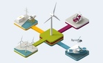 France: Siemens presents cost reduction solutions in wind energy at EWEA 2015 trade show