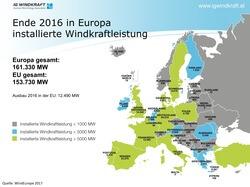 Grafik: IG Windkraft