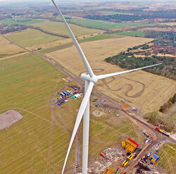 With its 69 meter blades the SWT-3.15-142 has a rotor diameter of 142 meters.