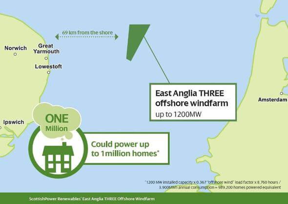 Map: ScottishPower Renewables