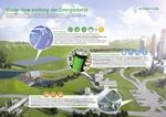 Von der Windkraftanlage bis ans Rad: Schaeffler-Know-how entlang der gesamten Energiekette