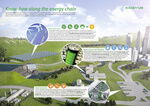 From Windfarm to Wheel: Schaeffler's Know-how Along the Entire Energy Chain