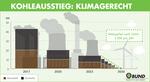 BUND legt Abschaltplan für AKW und Kohlekraftwerke vor