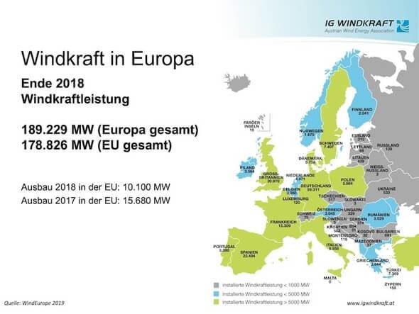 Bild: IG Wind kraft / WindEurope