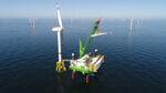 Drone Inspection: Future of Offshore Wind