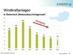 Marktstatistik der erneuerbaren Energien zeigt weiteren Abwärtstrend bei der Windkraft