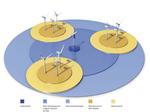 Pilotprojekt im Windpark Oldenbroker Feld blinkt nur noch bei Bedarf