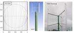 Simulationswerkzeug SiWEC auf Vertikalachsturbinen erweitert