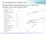 Österreich hat den Anschluss an die Europäische Spitze verloren