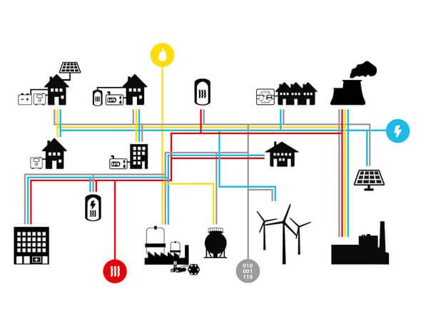 Kopplungstechnologien im Strom-Gas-Wärme-System mit integriertem Informations- und Kommunikationstechnologienetz (Bild: Fraunhofer UMSICHT)