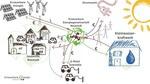 IG WINDKRAFT: Energiegemeinschaften als Turbo für die Energiewende