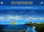 GE Consortium to Build State-of-the-Art HVDC System for RWE Sofia Offshore Wind Farm