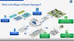 Umfassende Lösungen für die Wasserstoffwirtschaft