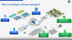 Comprehensive solutions for the hydrogen industry